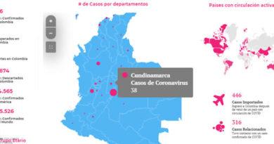 Chía, Cota y Zipaquirá con nuevos casos de coronavirus