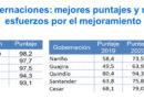 Cundinamarca, el mejor departamento en desempeño institucional